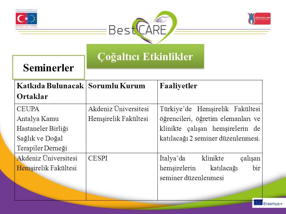 Katkıda Bulunacak Ortaklar Sorumlu KurumFaaliyetler CEUPA Antalya Kamu Hastaneler Birliği Sağlık ve Doğal Terapiler Derneği Akdeniz Üniversitesi Hemşi