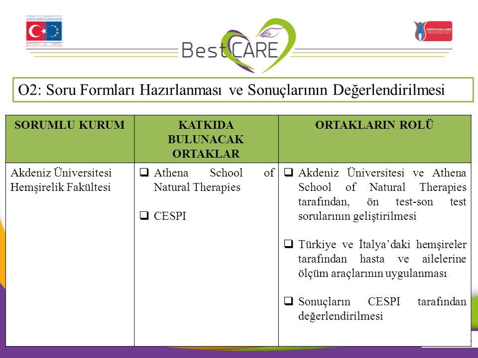 O13: Ulusötesi Proje Toplantılarının Yapılması SORUMLU KURUMKATKIDA BULUNACAK ORTAKLAR ORTAKLARIN ROLÜ Akdeniz Üniversitesi Hemşirelik Fakültesi  CESPI  Athena School of Natural Therapies  CEUPA  Antalya Kamu Hastaneler Birliği  Sağlık ve Doğal Terapiler Derneği  EURO-CERT  Proje süresince ikisi Türkiye de diğerleri İtalya, İngiltere ve Almanya da olmak üzere beş toplantı düzenlenmesi  Her toplantıda alınan karar, ilke ve görevlerin yer aldığı toplantı tutanaklarının hazırlanması