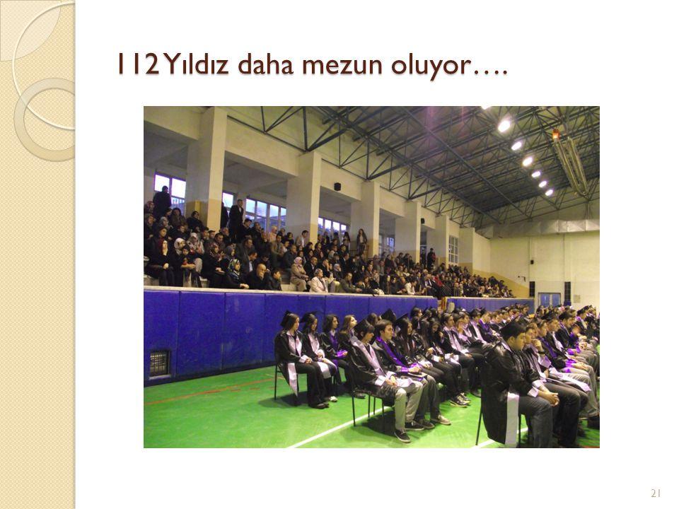 112 Yıldız daha mezun oluyor…. 21