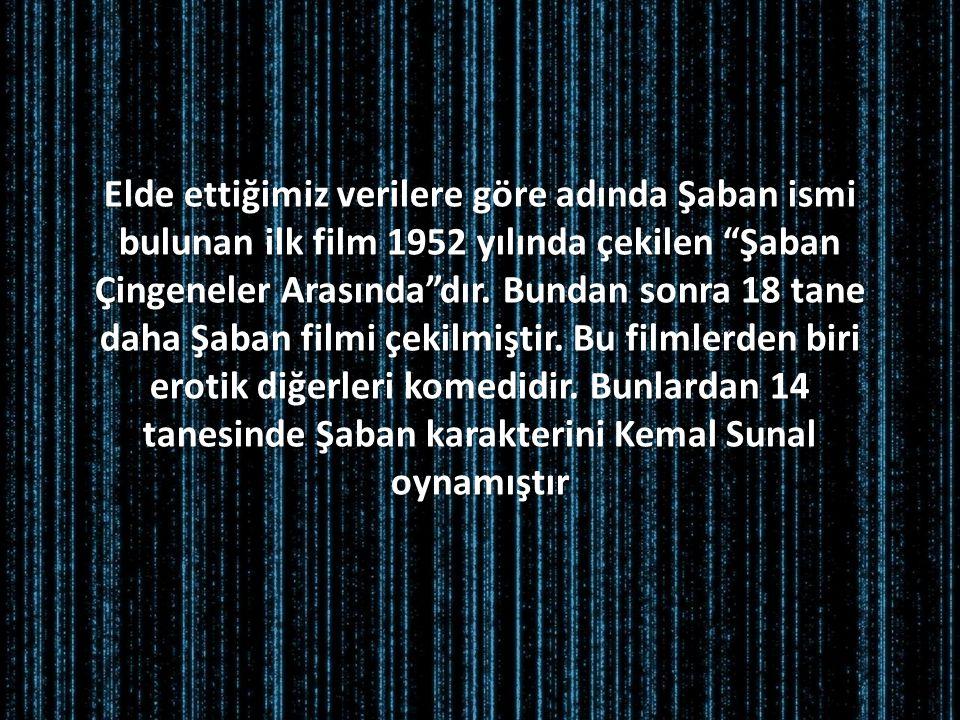 """Elde ettiğimiz verilere göre adında Şaban ismi bulunan ilk film 1952 yılında çekilen """"Şaban Çingeneler Arasında""""dır. Bundan sonra 18 tane daha Şaban f"""