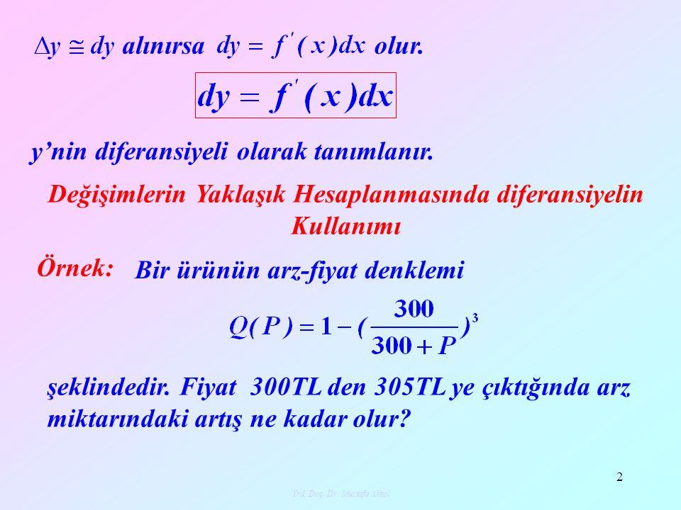 Yrd. Doç. Dr. Mustafa Akkol 2 alınırsaolur. y'nin diferansiyeli olarak tanımlanır. Değişimlerin Yaklaşık Hesaplanmasında diferansiyelin Kullanımı Örne