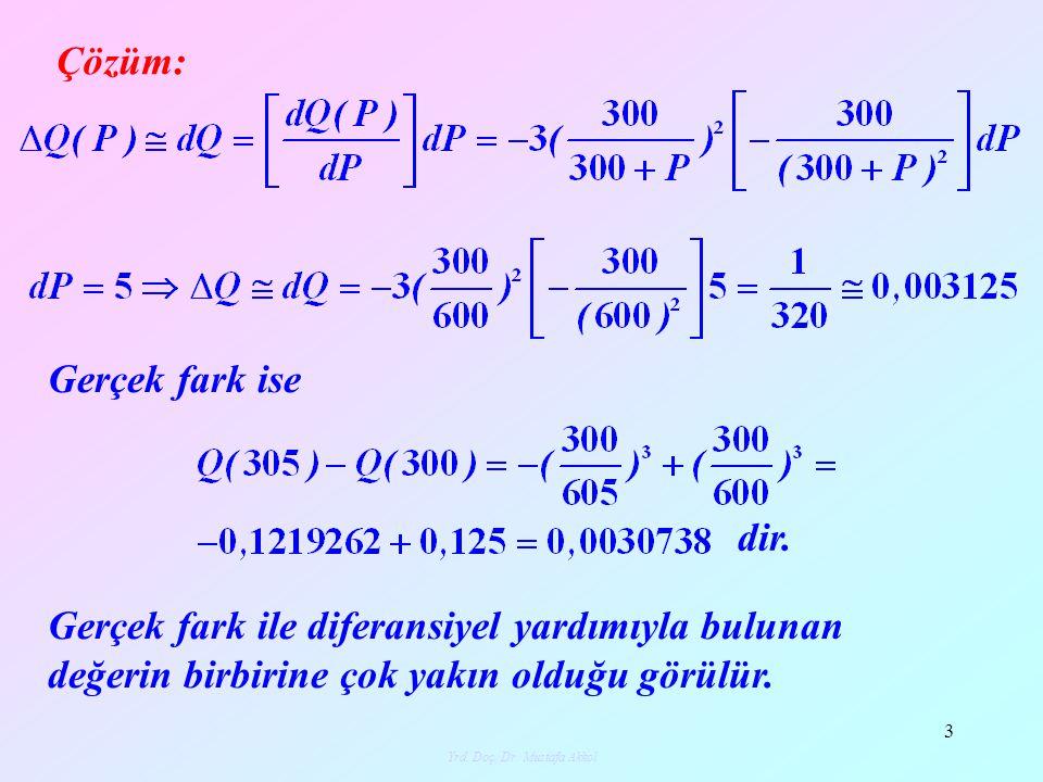 Yrd. Doç. Dr. Mustafa Akkol 3 Çözüm: Gerçek fark ise dir. Gerçek fark ile diferansiyel yardımıyla bulunan değerin birbirine çok yakın olduğu görülür.