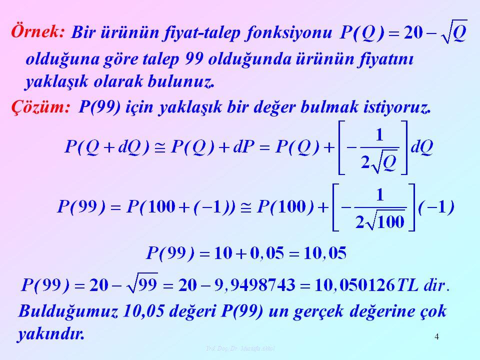 Yrd. Doç. Dr. Mustafa Akkol 4 Örnek: Bir ürünün fiyat-talep fonksiyonu olduğuna göre talep 99 olduğunda ürünün fiyatını yaklaşık olarak bulunuz. Çözüm
