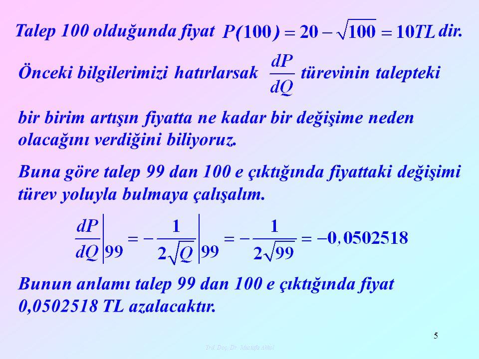 Yrd. Doç. Dr. Mustafa Akkol 5 Talep 100 olduğunda fiyat dir. Önceki bilgilerimizi hatırlarsak türevinin talepteki bir birim artışın fiyatta ne kadar b