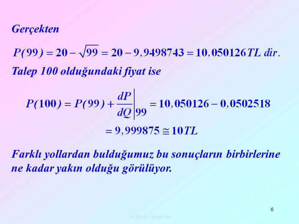 Yrd. Doç. Dr. Mustafa Akkol 6 Gerçekten Talep 100 olduğundaki fiyat ise Farklı yollardan bulduğumuz bu sonuçların birbirlerine ne kadar yakın olduğu g