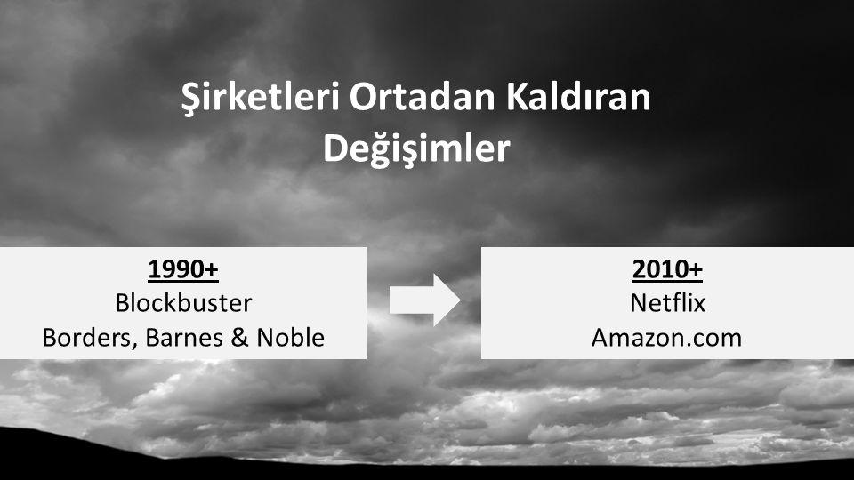 Şirketleri Ortadan Kaldıran Değişimler 1990+ Blockbuster Borders, Barnes & Noble 2010+ Netflix Amazon.com