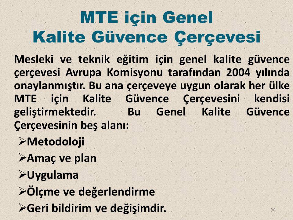 MTE için Genel Kalite Güvence Çerçevesi Mesleki ve teknik eğitim için genel kalite güvence çerçevesi Avrupa Komisyonu tarafından 2004 yılında onaylanm