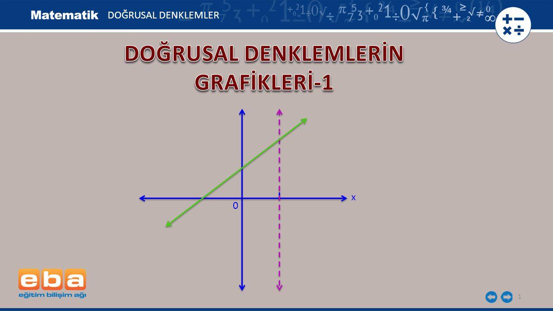 22 DOĞRUSAL DENKLEMLER y= 3 ve y= 6x doğrularının kesiştiği noktanın apsisini belirleyiniz