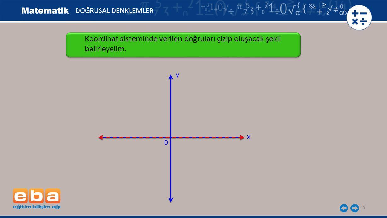 10 Koordinat sisteminde verilen doğruları çizip oluşacak şekli belirleyelim.