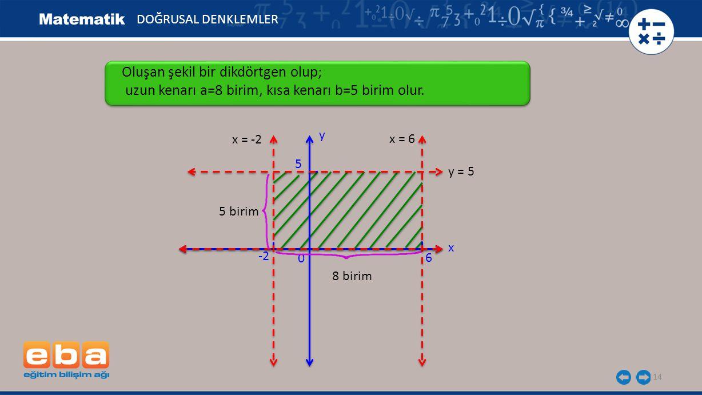 14 Oluşan şekil bir dikdörtgen olup; uzun kenarı a=8 birim, kısa kenarı b=5 birim olur.
