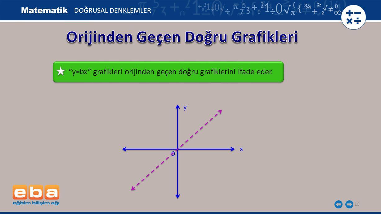 16 DOĞRUSAL DENKLEMLER x 0 y=bx grafikleri orijinden geçen doğru grafiklerini ifade eder. y