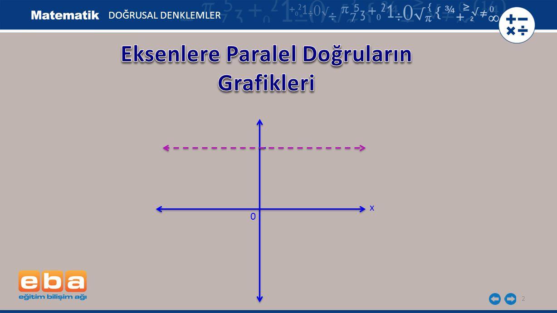 3 x = a doğruları x = a noktasında x eksenine dik ve y eksenine paralel doğrulardır.