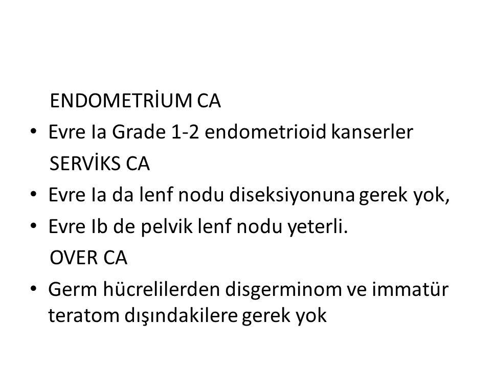 ENDOMETRİUM CA Evre Ia Grade 1-2 endometrioid kanserler SERVİKS CA Evre Ia da lenf nodu diseksiyonuna gerek yok, Evre Ib de pelvik lenf nodu yeterli.