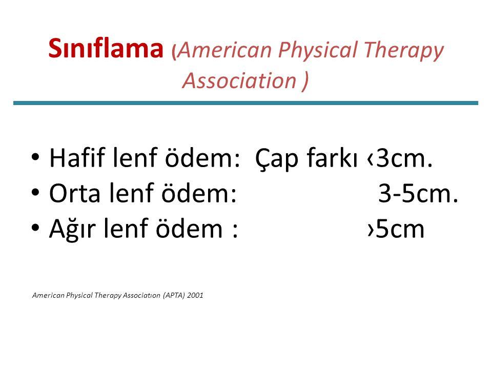 Sınıflama ( American Physical Therapy Association ) Hafif lenf ödem: Çap farkı ‹3cm. Orta lenf ödem: 3-5cm. Ağır lenf ödem : ›5cm American Physical Th
