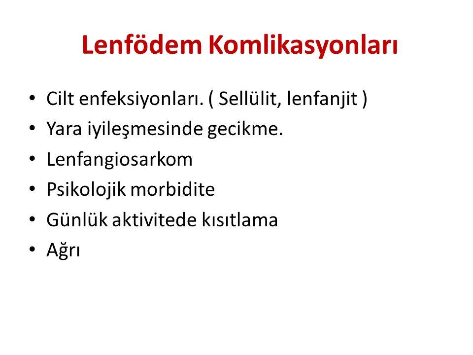 Lenfödem Komlikasyonları Cilt enfeksiyonları. ( Sellülit, lenfanjit ) Yara iyileşmesinde gecikme. Lenfangiosarkom Psikolojik morbidite Günlük aktivite