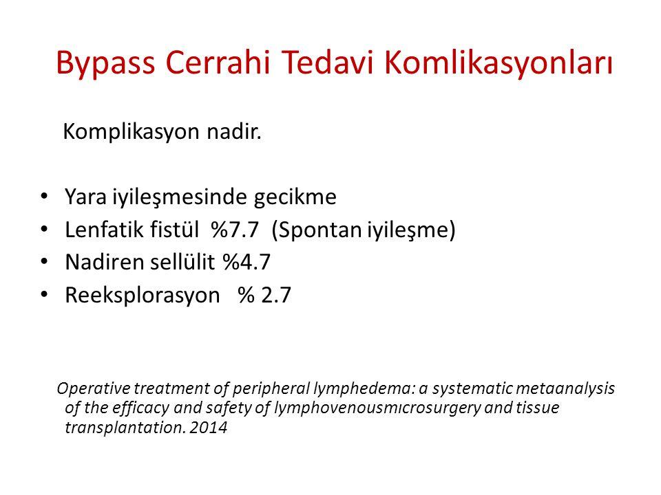 Bypass Cerrahi Tedavi Komlikasyonları Komplikasyon nadir. Yara iyileşmesinde gecikme Lenfatik fistül %7.7 (Spontan iyileşme) Nadiren sellülit %4.7 Ree