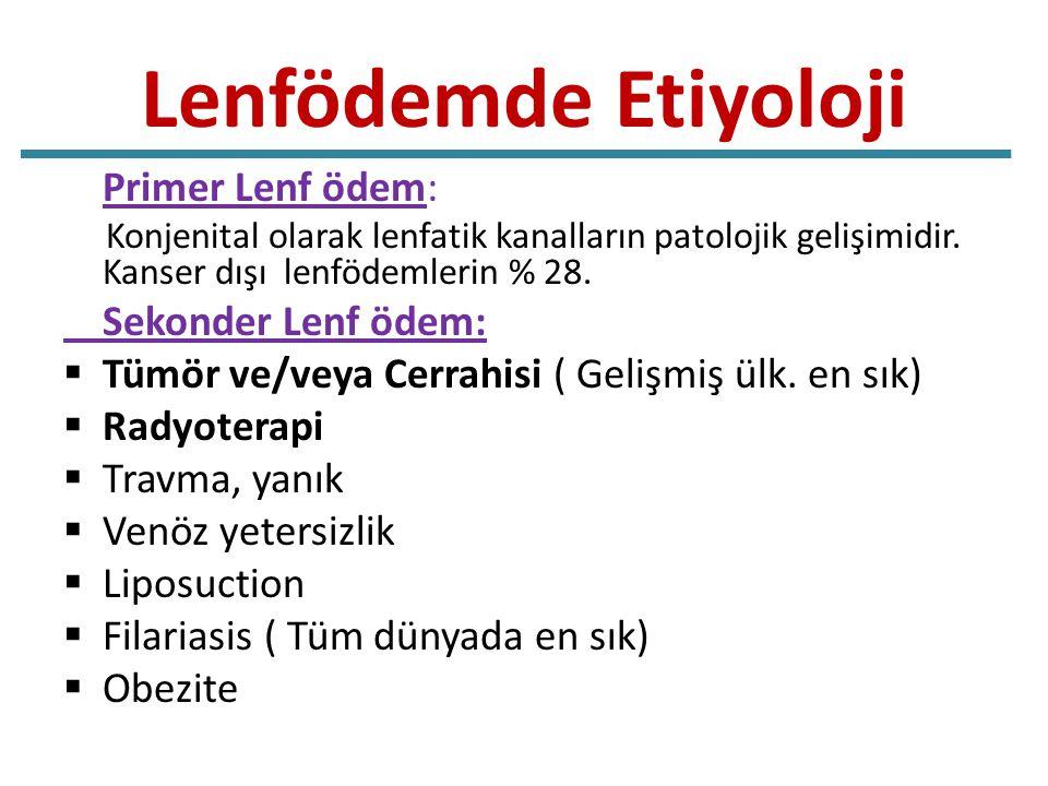 Lenfödemde Etiyoloji Primer Lenf ödem: Konjenital olarak lenfatik kanalların patolojik gelişimidir. Kanser dışı lenfödemlerin % 28. Sekonder Lenf ödem