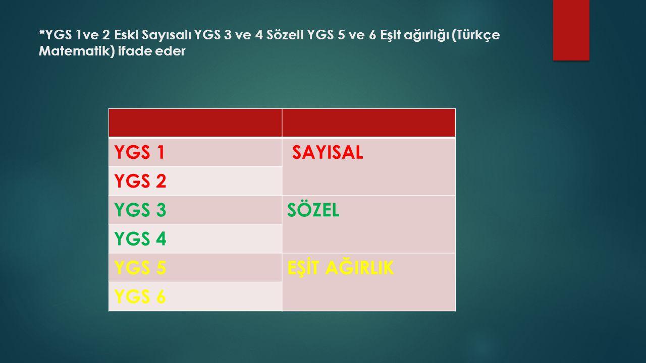 *YGS 1ve 2 Eski Sayısalı YGS 3 ve 4 Sözeli YGS 5 ve 6 Eşit ağırlığı (Türkçe Matematik) ifade eder YGS 1 SAYISAL YGS 2 YGS 3SÖZEL YGS 4 YGS 5EŞİT AĞIRLIK YGS 6