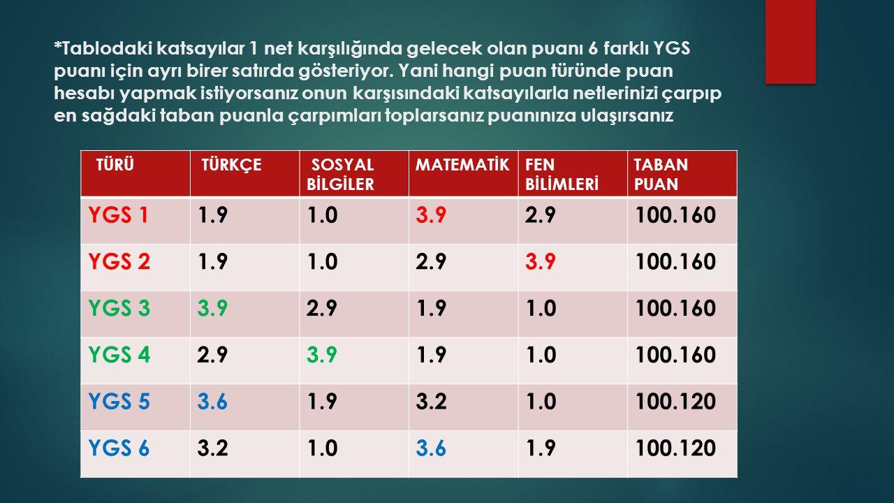 Ercan Bayazit GSM: 0542 498 48 98 E-mail: ecn.bayazit@hotmail.com