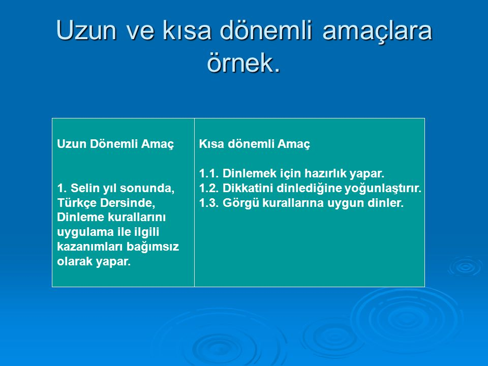 Uzun ve kısa dönemli amaçlara örnek. Uzun Dönemli Amaç 1. Selin yıl sonunda, Türkçe Dersinde, Dinleme kurallarını uygulama ile ilgili kazanımları bağı