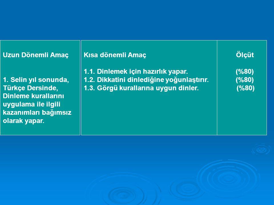 Uzun Dönemli Amaç 1. Selin yıl sonunda, Türkçe Dersinde, Dinleme kurallarını uygulama ile ilgili kazanımları bağımsız olarak yapar. Kısa dönemli Amaç
