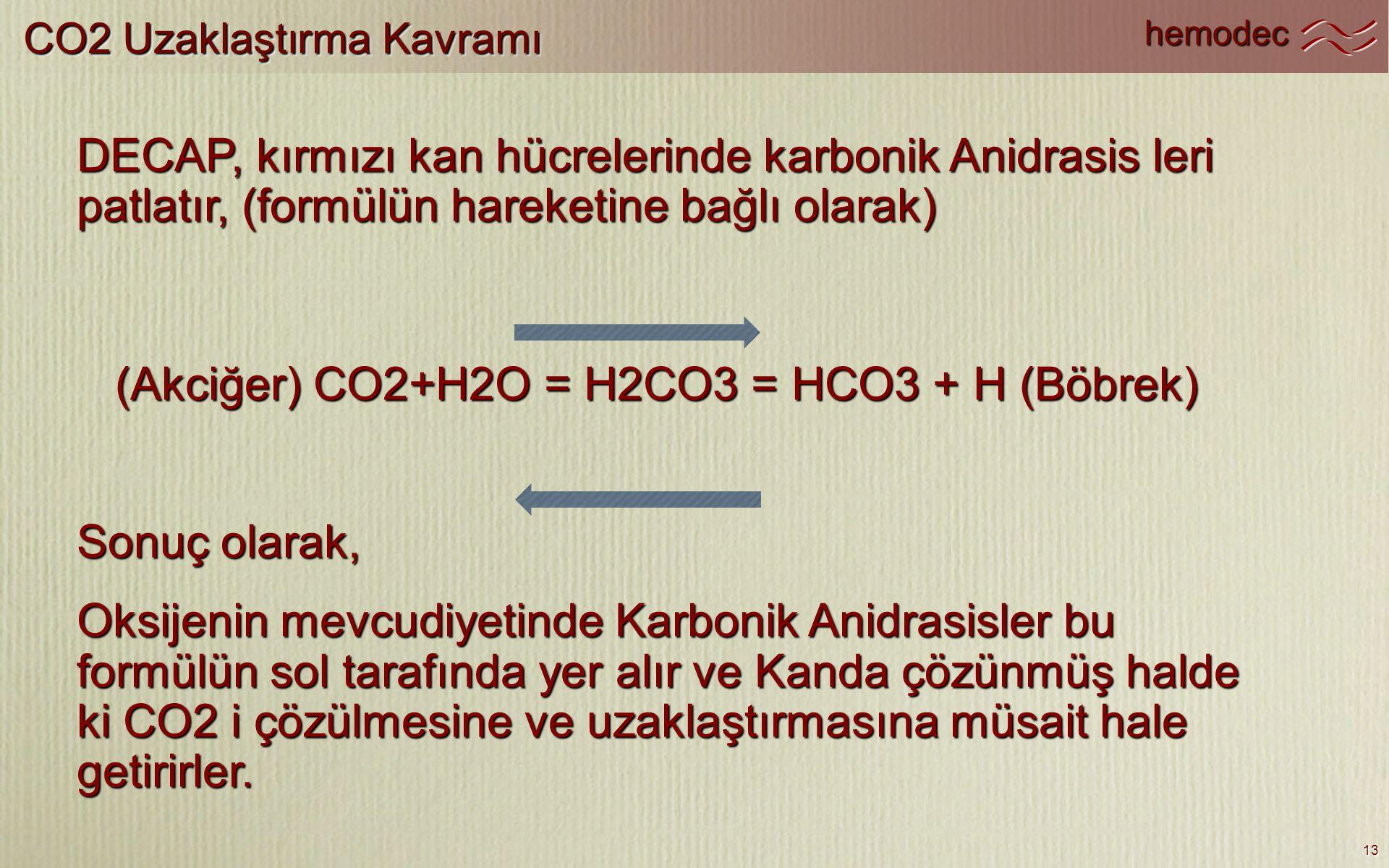 hemodec 13 CO2 Uzaklaştırma Kavramı DECAP, kırmızı kan hücrelerinde karbonik Anidrasis leri patlatır, (formülün hareketine bağlı olarak) DECAP, kırmız