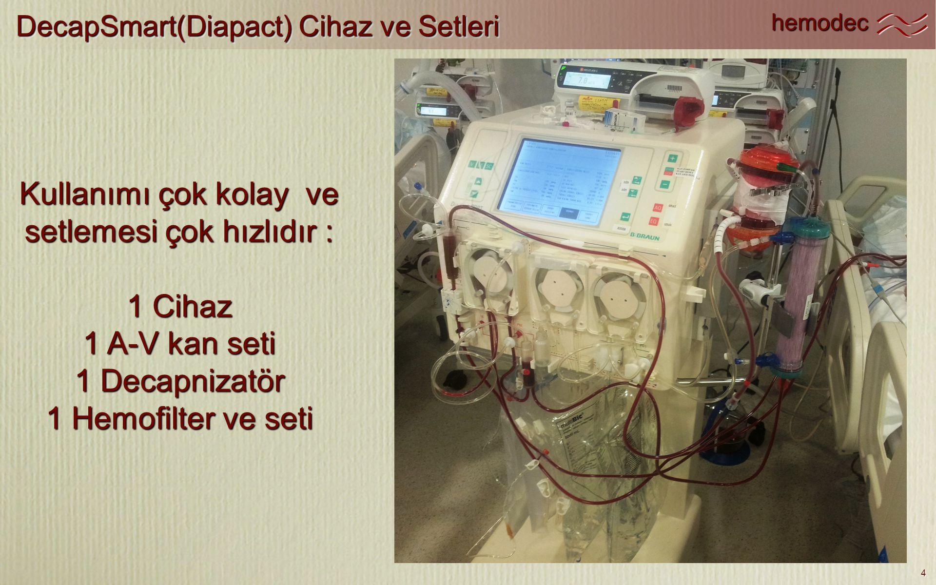 hemodec 4 DecapSmart(Diapact) Cihaz ve Setleri Kullanımı çok kolay ve setlemesi çok hızlıdır : 1 Cihaz 1 A-V kan seti 1 Decapnizatör 1 Hemofilter ve s