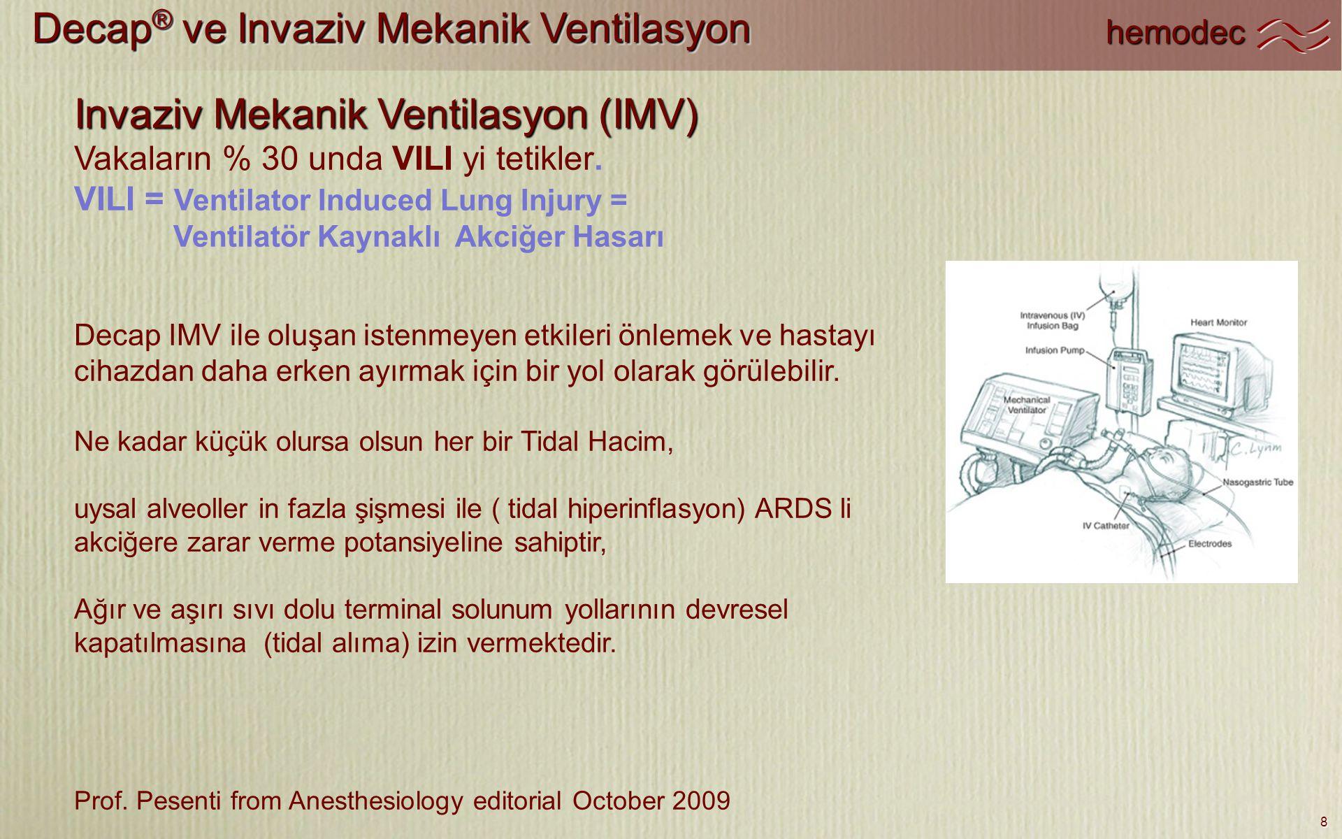 hemodec 8 Decap ® ve Invaziv Mekanik Ventilasyon Invaziv Mekanik Ventilasyon (IMV) Vakaların % 30 unda VILI yi tetikler. VILI = Ventilator Induced Lun