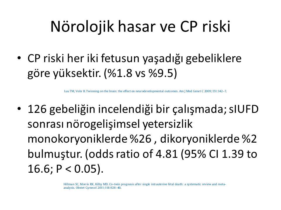 Nörolojik hasar ve CP riski CP riski her iki fetusun yaşadığı gebeliklere göre yüksektir. (%1.8 vs %9.5) 126 gebeliğin incelendiği bir çalışmada; sIUF