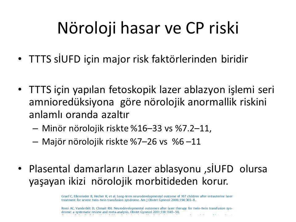 Nöroloji hasar ve CP riski TTTS sİUFD için major risk faktörlerinden biridir TTTS için yapılan fetoskopik lazer ablazyon işlemi seri amnioredüksiyona