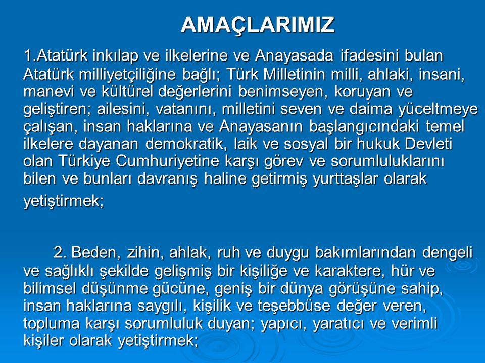 AMAÇLARIMIZ AMAÇLARIMIZ 1.Atatürk inkılap ve ilkelerine ve Anayasada ifadesini bulan Atatürk milliyetçiliğine bağlı; Türk Milletinin milli, ahlaki, in