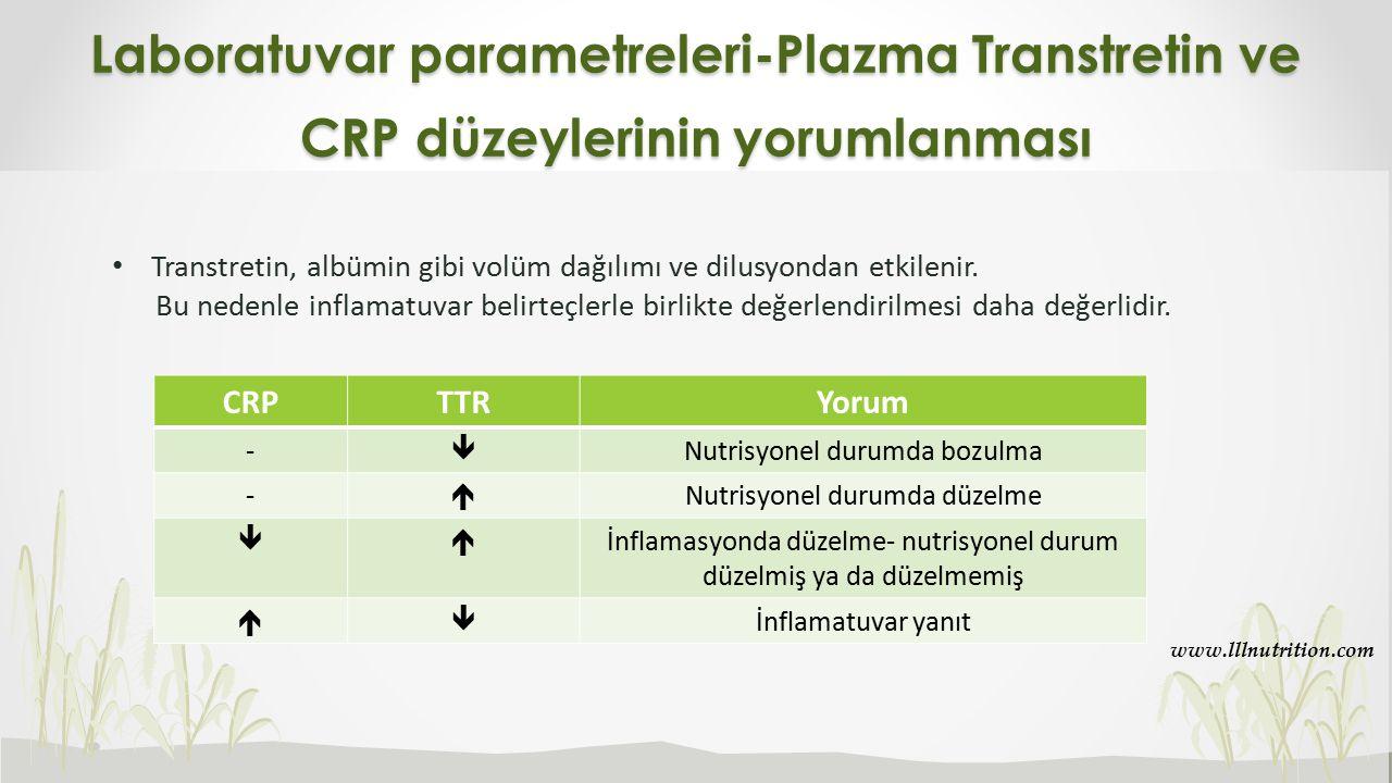 Laboratuvar parametreleri-Plazma Transtretin ve CRP düzeylerinin yorumlanması CRPTTRYorum -  Nutrisyonel durumda bozulma -  Nutrisyonel durumda düze