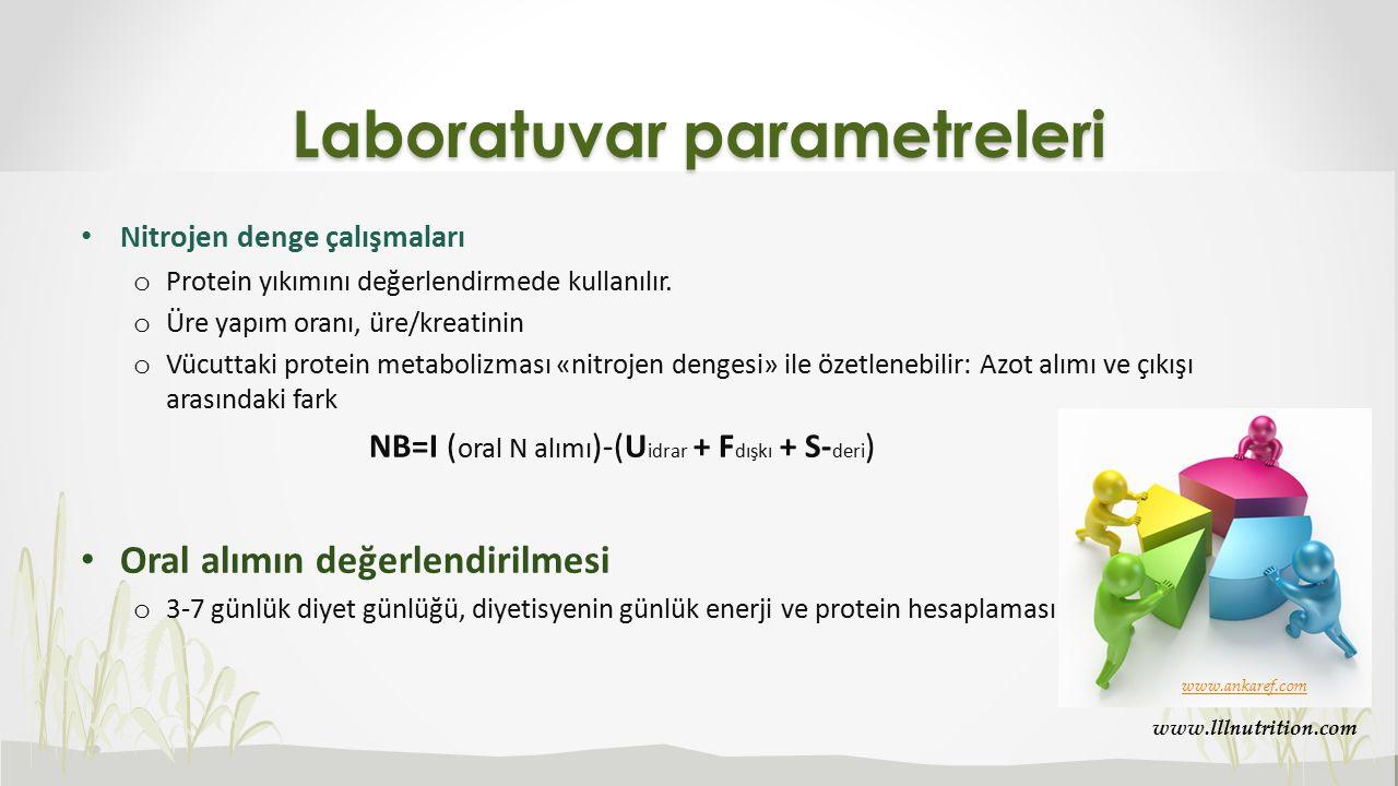 Laboratuvar parametreleri Nitrojen denge çalışmaları o Protein yıkımını değerlendirmede kullanılır. o Üre yapım oranı, üre/kreatinin o Vücuttaki prote