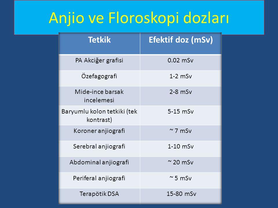 Anjio ve Floroskopi dozları