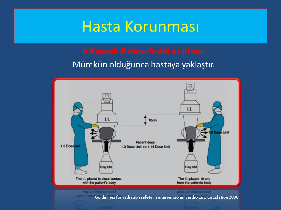 Hasta Korunması b.Kaynak-II mesafesini azaltma: Mümkün olduğunca hastaya yaklaştır. Guidelines for radiation safety in interventional cardiology. Circ