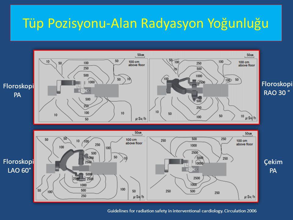 Tüp Pozisyonu-Alan Radyasyon Yoğunluğu Floroskopi PA Floroskopi RAO 30 ° Floroskopi LAO 60° Çekim PA Guidelines for radiation safety in interventional