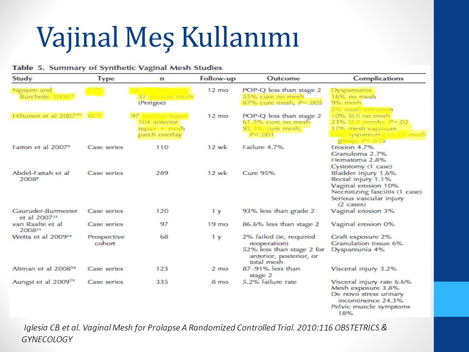 Vajinal Meş Kullanımı Iglesia CB et al. Vaginal Mesh for Prolapse A Randomized Controlled Trial. 2010:116 OBSTETRICS & GYNECOLOGY