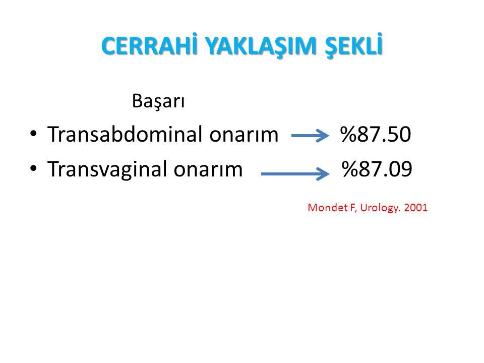 CERRAHİ YAKLAŞIM ŞEKLİ Başarı Transabdominal onarım %87.50 Transvaginal onarım %87.09 Mondet F, Urology. 2001