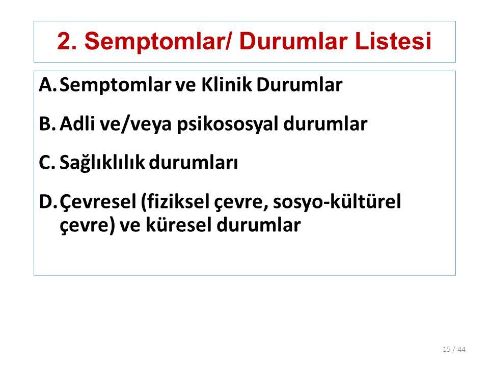 2. Semptomlar/ Durumlar Listesi A.Semptomlar ve Klinik Durumlar B.Adli ve/veya psikososyal durumlar C.Sağlıklılık durumları D.Çevresel (fiziksel çevre