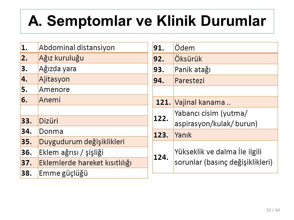 A. Semptomlar ve Klinik Durumlar 1.Abdominal distansiyon 2.Ağız kuruluğu 3.Ağızda yara 4.Ajitasyon 5.Amenore 6.Anemi 33.Dizüri 34.Donma 35.Duygudurum