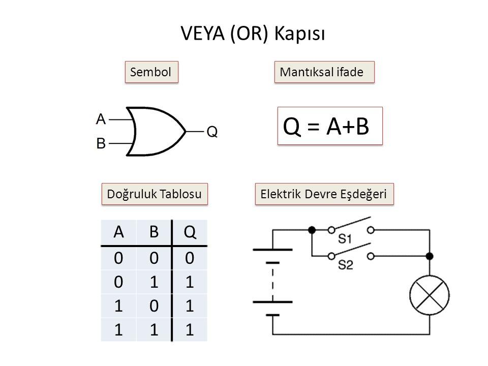 VEYA (OR) Kapısı Elektrik Devre Eşdeğeri Doğruluk Tablosu Mantıksal ifade Sembol Q = A+B ABQ 000 011 101 111