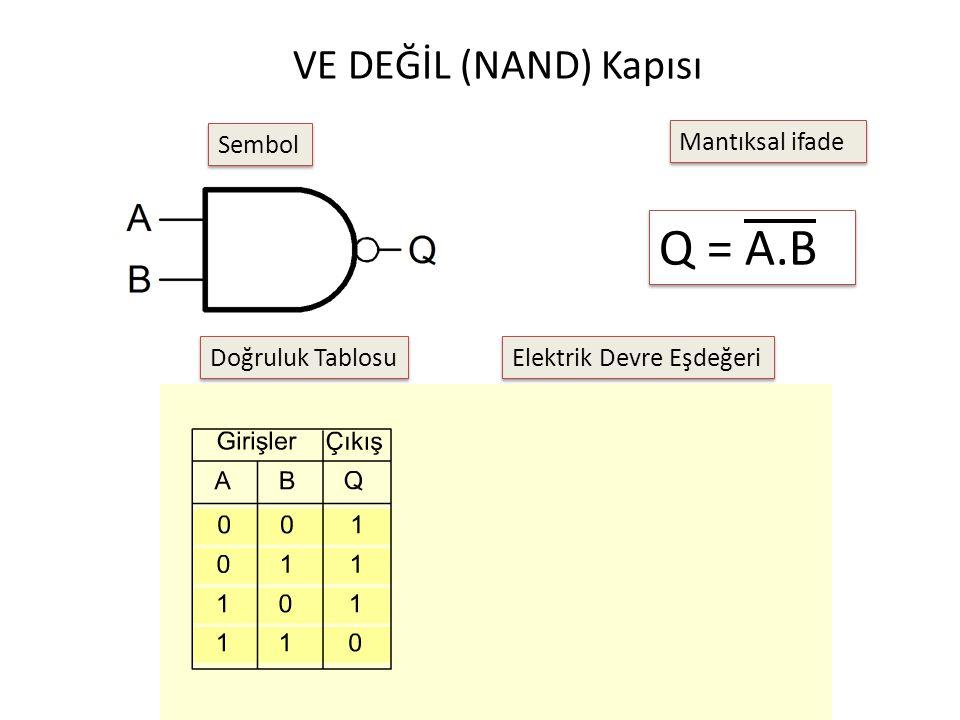 VE DEĞİL (NAND) Kapısı Mantıksal ifade Sembol Q = A.B Elektrik Devre Eşdeğeri Doğruluk Tablosu