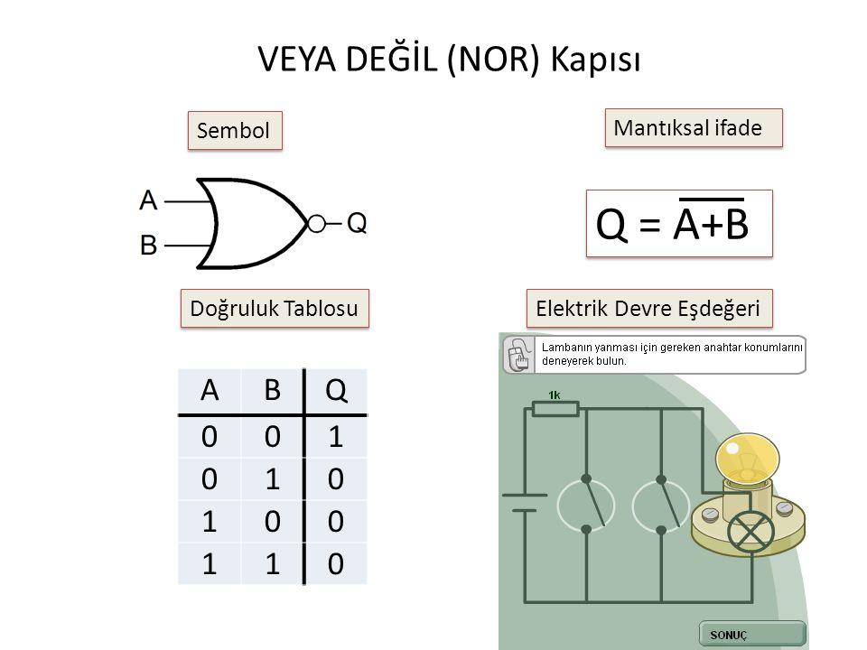VEYA DEĞİL (NOR) Kapısı Mantıksal ifade Sembol Q = A+B Elektrik Devre Eşdeğeri Doğruluk Tablosu ABQ 001 010 100 110