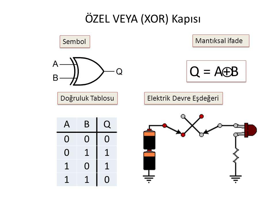 ÖZEL VEYA (XOR) Kapısı Mantıksal ifade Sembol Elektrik Devre Eşdeğeri Doğruluk Tablosu Q = A+B ABQ 000 011 101 110