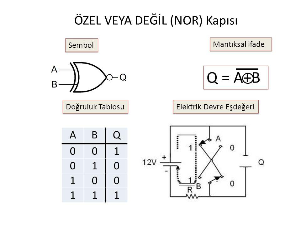 ÖZEL VEYA DEĞİL (NOR) Kapısı Mantıksal ifade Sembol Elektrik Devre Eşdeğeri Doğruluk Tablosu Q = A+B ABQ 001 010 100 111