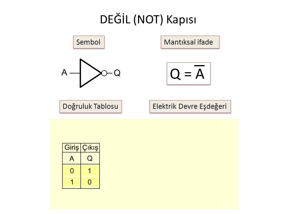 DEĞİL (NOT) Kapısı Elektrik Devre Eşdeğeri Doğruluk Tablosu Mantıksal ifade Sembol Q = A