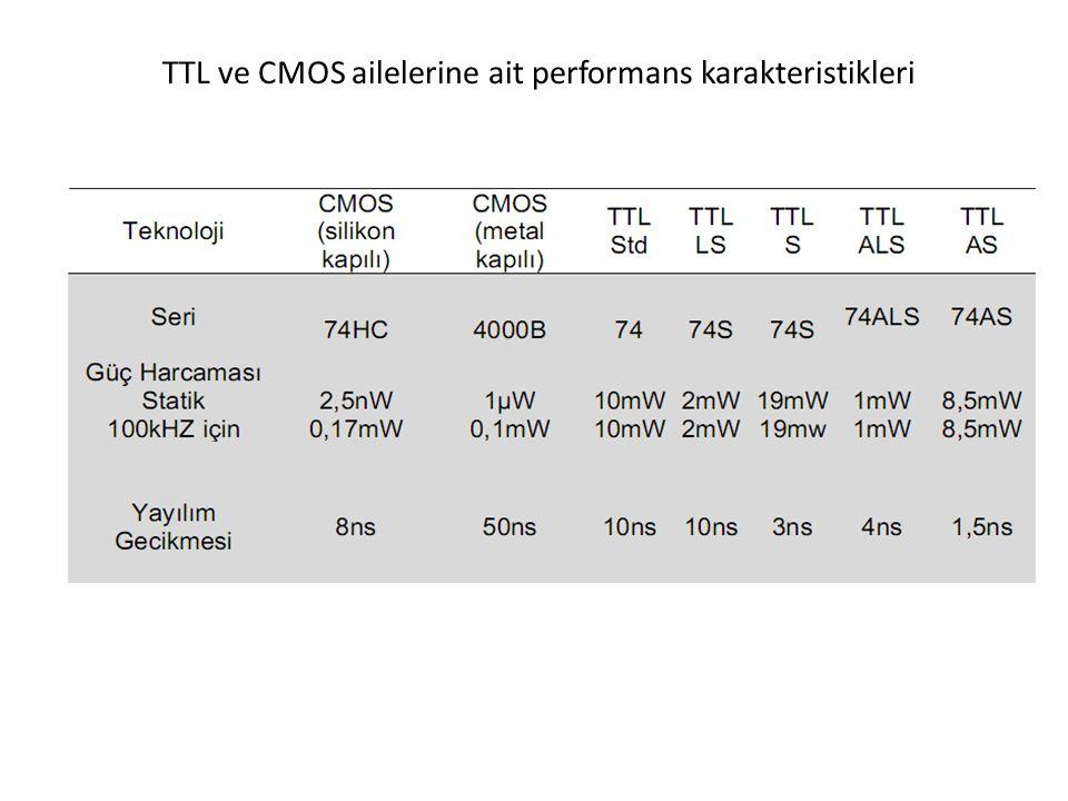 TTL ve CMOS ailelerine ait performans karakteristikleri