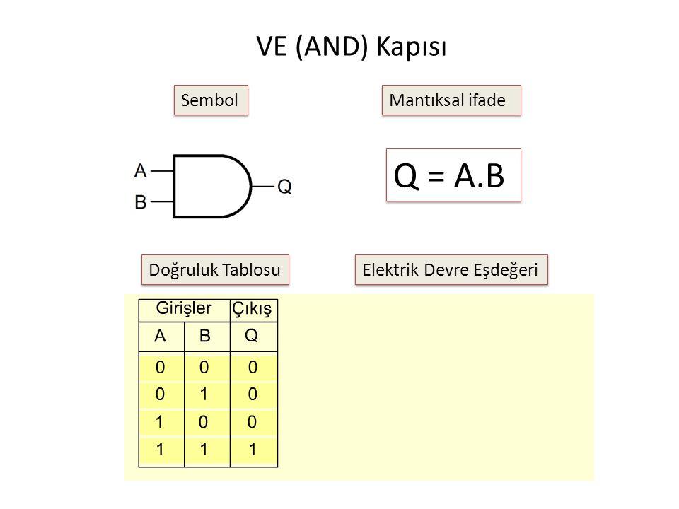 VE (AND) Kapısı Elektrik Devre Eşdeğeri Doğruluk Tablosu Mantıksal ifade Sembol Q = A.B