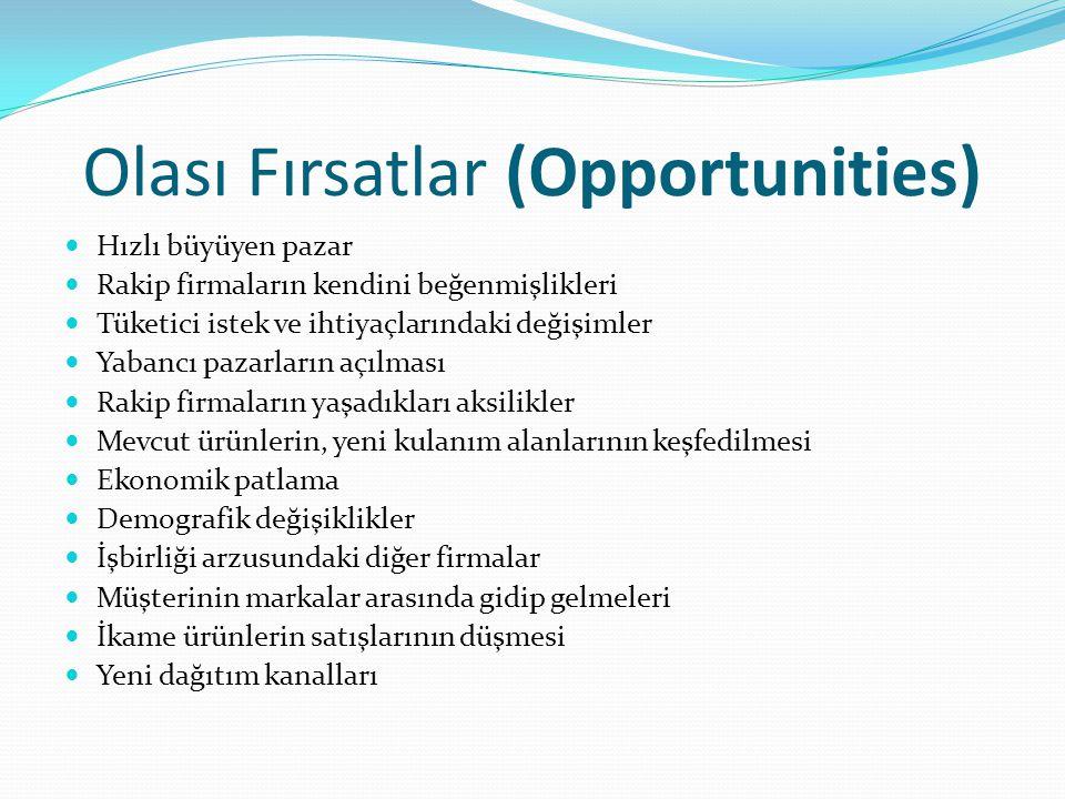 Olası Fırsatlar (Opportunities) Hızlı büyüyen pazar Rakip firmaların kendini beğenmişlikleri Tüketici istek ve ihtiyaçlarındaki değişimler Yabancı paz