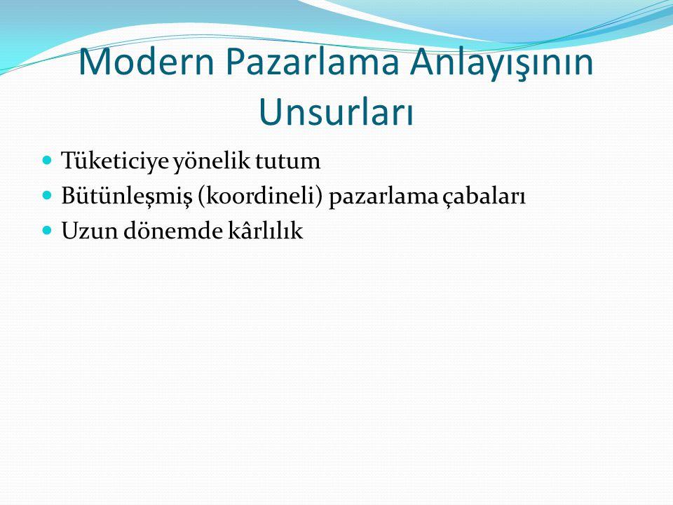 Modern Pazarlama Anlayışının Unsurları Tüketiciye yönelik tutum Bütünleşmiş (koordineli) pazarlama çabaları Uzun dönemde kârlılık